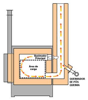 forno-tratamento-termico-002